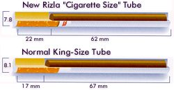 Rizla tube comparisons